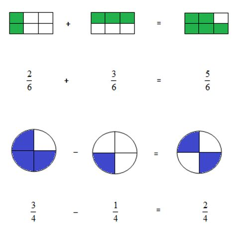 Math Help Mixed Fraction Problems and Solutions