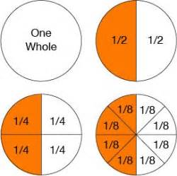 Math percentage homework help Need help with accounting